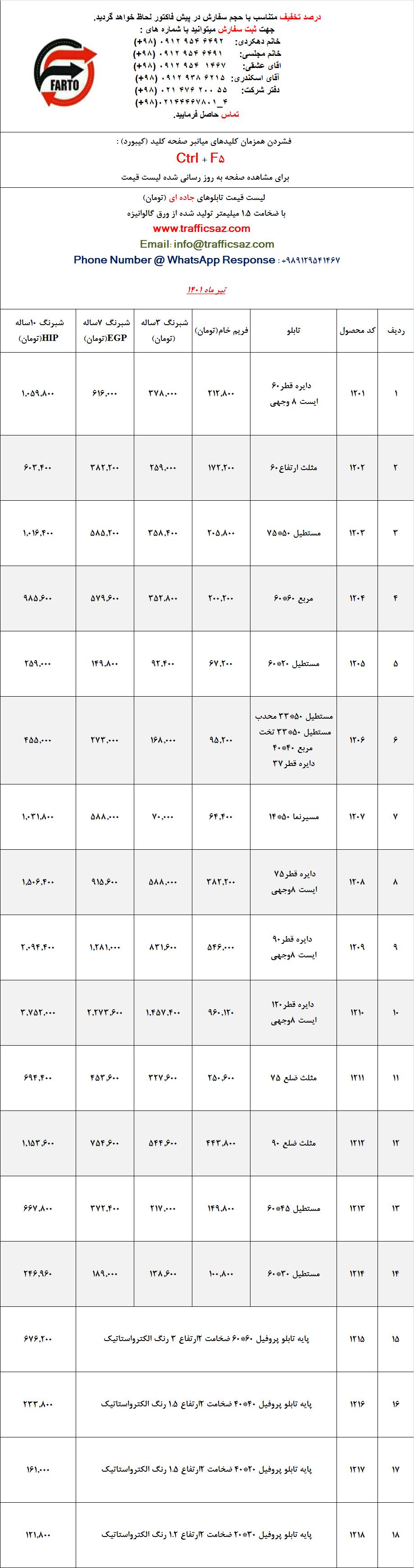 لیست قیمت خرید علائم راهنمایی و رانندگی جاده ای