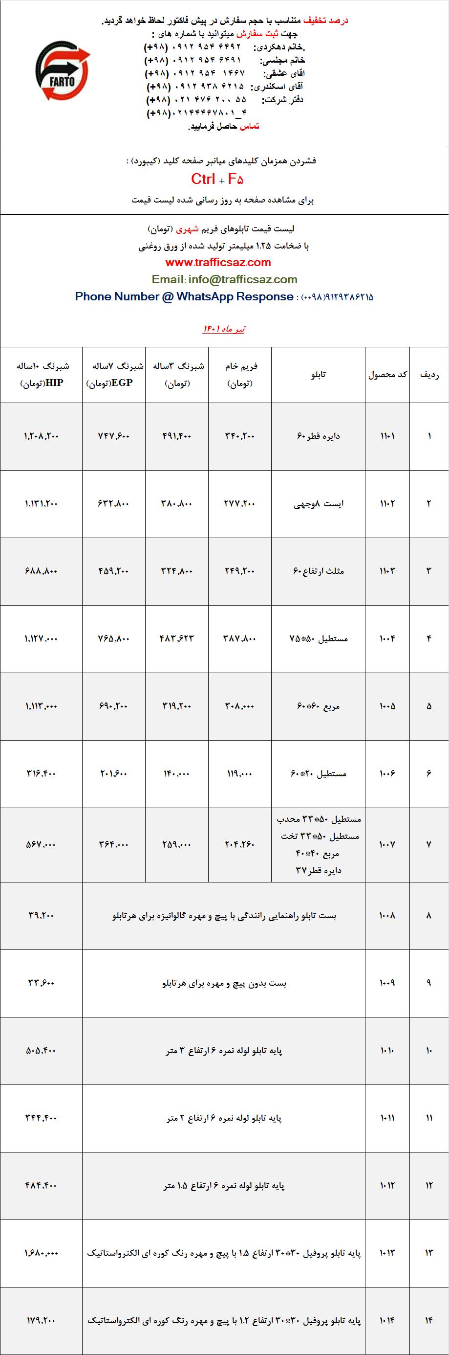 لیست قیمت خرید علائم راهنمایی و رانندگی شهری
